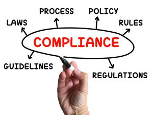 proper planning for compliance